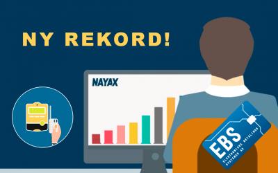 Ny NAYAX rekord i antall transaksjoner
